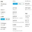 12月3日 朝ラン50Kmコース