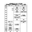 第48回東海ブロックスポーツ少年大会兼第29回東海ブロック競技別交流大会に参加!