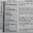 安倍内閣の本音はファシズムの実現?! 1/2