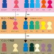 K先輩への資料