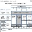 東京オリンピック 開催費用 小池都知事 開催経費 負の遺産 負のレガシー