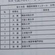 第68回  関西吹奏楽コンクール  大学の部  審査結果