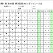 【6年生】3rd FAリーグ(後期)横浜1-3ブロック5日目