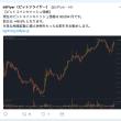 BitcoinCashの高騰が止まらない!