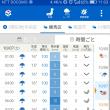 第5回直江津への旅…中止💧