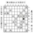 第65期王座戦 第1局 羽生善治王座 vs 中村太地六段 こういう将棋が見たかった