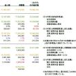 2019年の日本経済はどうなる・財政は輪をかけた緊縮