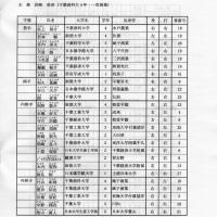 千葉県大学2・3部選抜