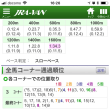 回顧♪<阪神JF>オルフェ産駒が初G1‼︎