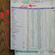 1945年産まれのボヤキ 出汁~(^ 84  -)-☆