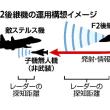 空自F2後継機、米社がF22とF35両機ベースの開発案打診