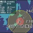 超大型と云われている台風21号が、当地を既に通り過ぎたものの・・・
