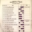 第68回全日本合唱コンクール全国大会高等学校部門Aグループ審査結果