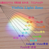 Visible可視光線