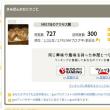 昨日の『blogアクセス数』が初めて300を越えました😃