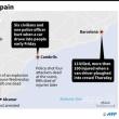 スペイン東部カタルーニャで2件目の車突入、7人負傷 「テロ容疑者」5人射殺