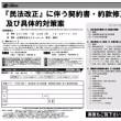 民法改正に伴う契約書・約款の修正方法セミナー