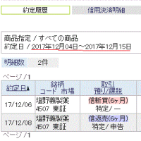 257.86円安
