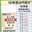【日本経済崩壊】政府発表の経済統計は全て嘘だった事が都知事選後に判明!日猿発狂www