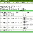 【菊花賞】の馬券公開!