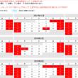 【助ネコ便利機能~Vol.5】休日設定でラクラク出荷予定日管理!
