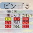 ビンゴ5第62回の予測と抽選結果