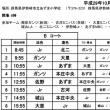 10月8日 練習試合対戦表