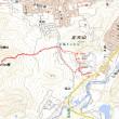 平福447m峰のGPSトラック