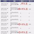 2月のネット収入【4,600円】