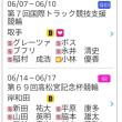 🚴 5/22  広島競輪②