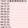 🚴 10/21 久留米(熊本記念)③