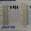 今日のゴルフ挑戦記(146)/東名厚木CC イン(B)→ウエスト