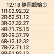 🚵12/18 静岡競輪①