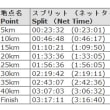 最初で最後の(かもしれない)東京マラソンレポ3