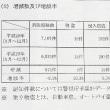 昨年は、世田谷区の「特殊詐欺被害」は5億4700万円!!平成28年より2億円も増加!!