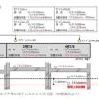 福島第一原発1~4号機は東日本大震災でデコボコに地盤沈下 事故後4年4カ月で初発表