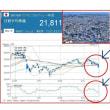 路線価、3年連続上昇で沖縄がトップって本当!?