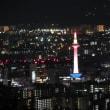 京の夜景・