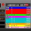 第70回朝日杯フューチュリティステークス・検討