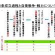 【憲法】スッキリ9条(第六話)成立までのエポック。不戦条約から極東委員会まで