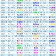 東京優駿の法則2