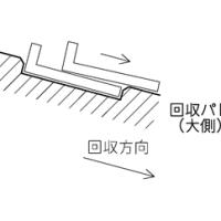 部品の回収方向