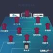 第32節 FC東京U-23戦にむけて