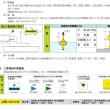 新海面処分場建設工事のお知らせ(平成30年4月1日~平成30年7月31日)