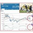 日本、コロンビア破る番狂わせで、株式市場も巻き返せ!?