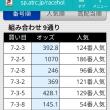 オートレース予想 川口4R