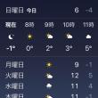 今日は暖かい?^_^