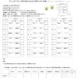 ウィンターカップ2017おじさん6人制サッカー大会(出場チーム変更)