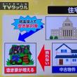 日本の住宅政策の問題〜余るほどの新築を作らせて空き家対策って?!〜TVタックルより