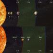 12光年先の太陽に似た星に4つの地球型惑星